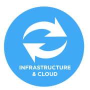 INFRASTRUCTURE & CLOUD